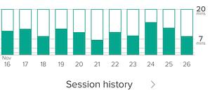 Muse meditation statistics - established habit